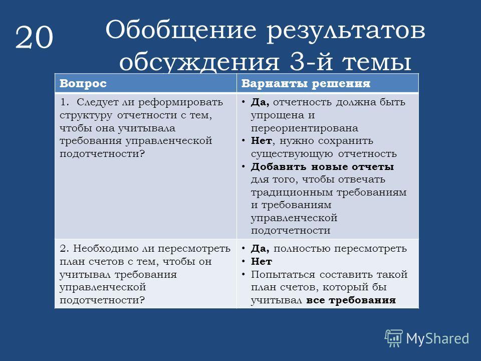 Обобщение результатов обсуждения 3-й темы 20 ВопросВарианты решения 1. Следует ли реформировать структуру отчетности с тем, чтобы она учитывала требования управленческой подотчетности? Да, отчетность должна быть упрощена и переориентирована Нет, нужн