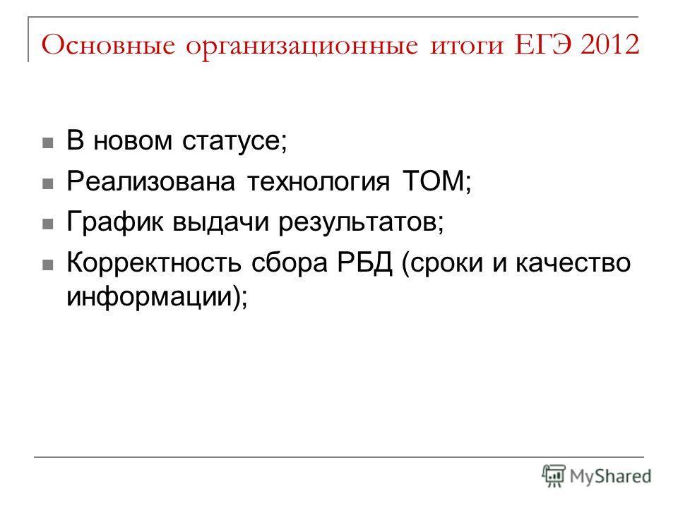 Основные организационные итоги ЕГЭ 2012 В новом статусе; Реализована технология ТОМ; График выдачи результатов; Корректность сбора РБД (сроки и качество информации);