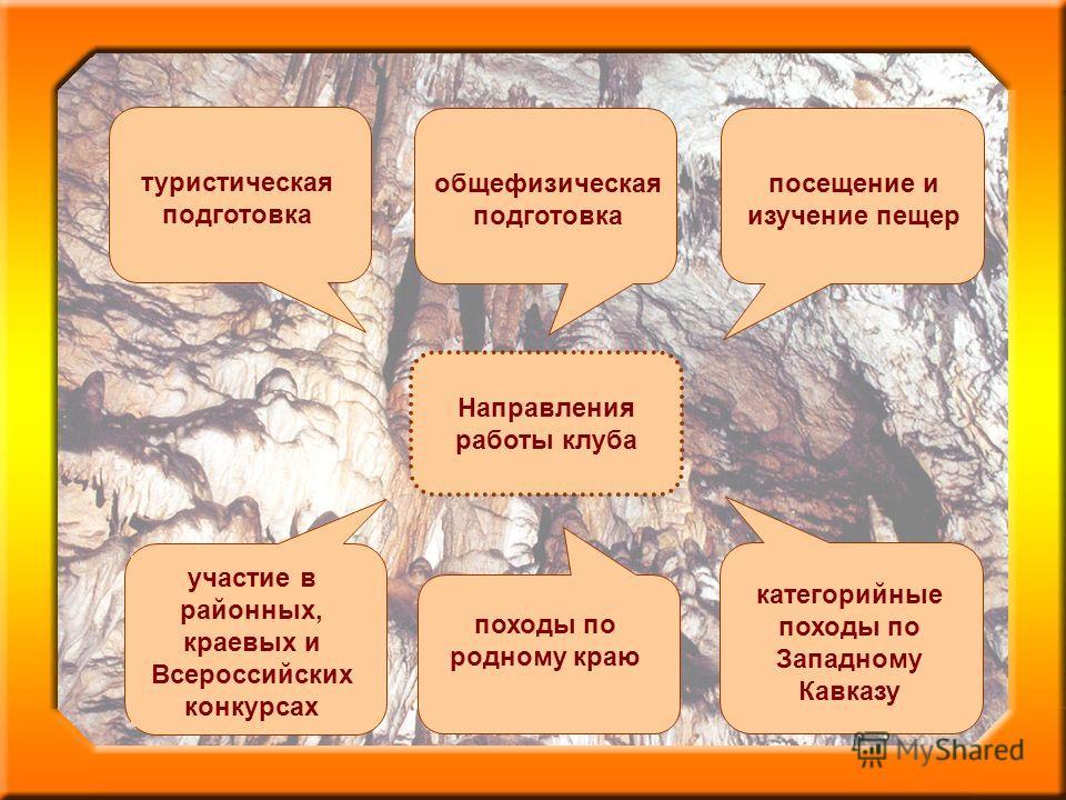 Направления работы клуба туристическая подготовка общефизическая подготовка посещение и изучение пещер участие в районных, краевых и Всероссийских конкурсах походы по родному краю категорийные походы по Западному Кавказу