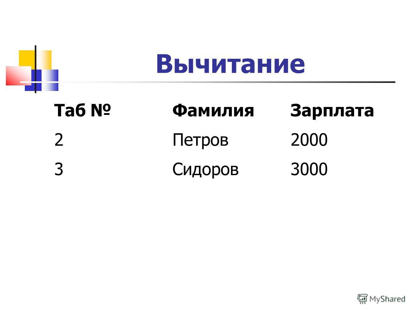 Вычитание Таб ФамилияЗарплата 2Петров2000 3Сидоров3000