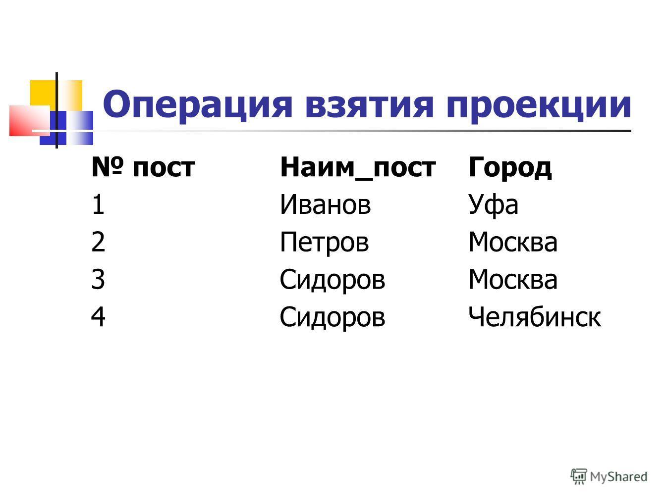 Операция взятия проекции постНаим_постГород 1ИвановУфа 2ПетровМосква 3СидоровМосква 4СидоровЧелябинск