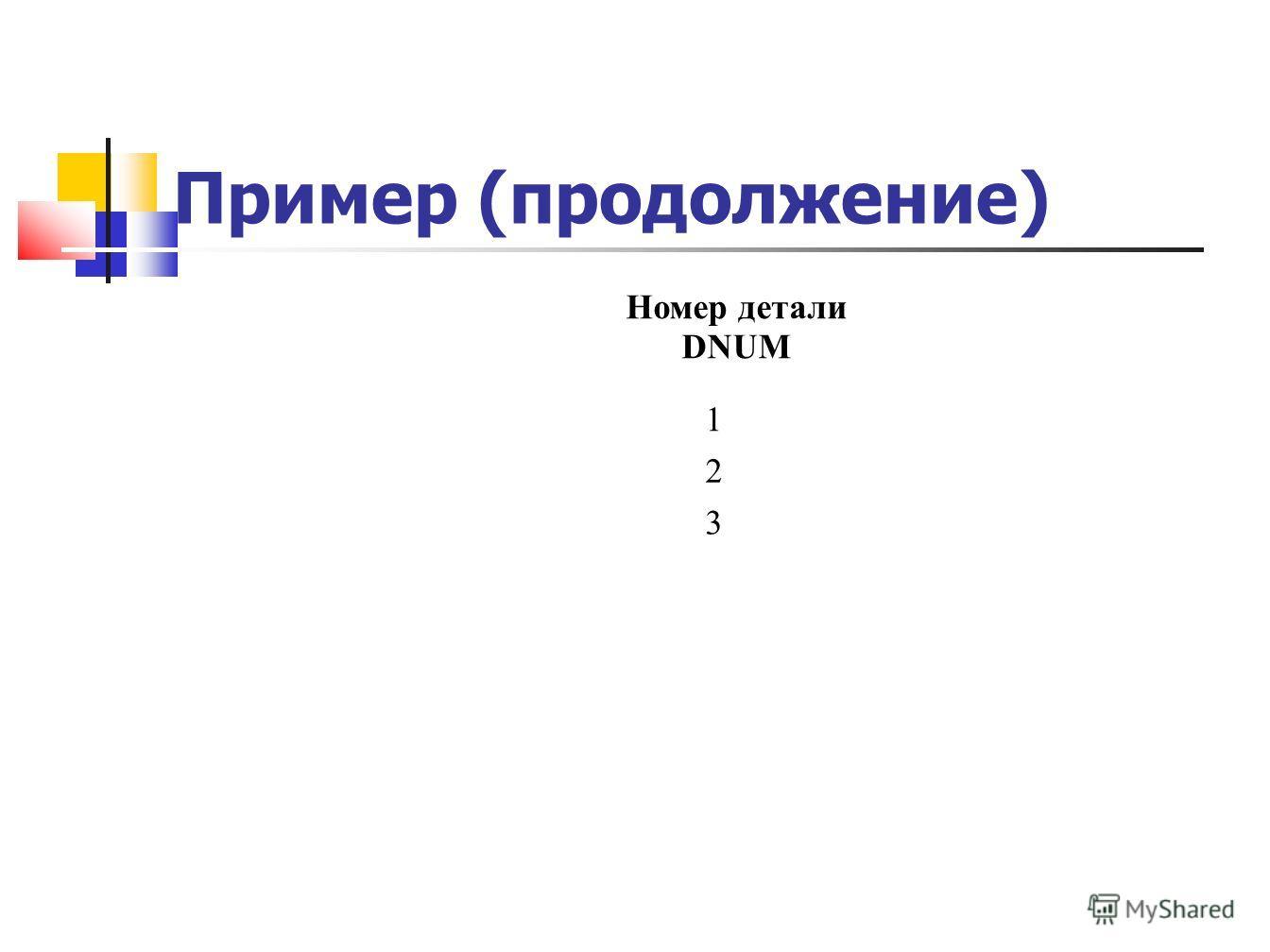 Пример (продолжение) Номер детали DNUM 1 2 3