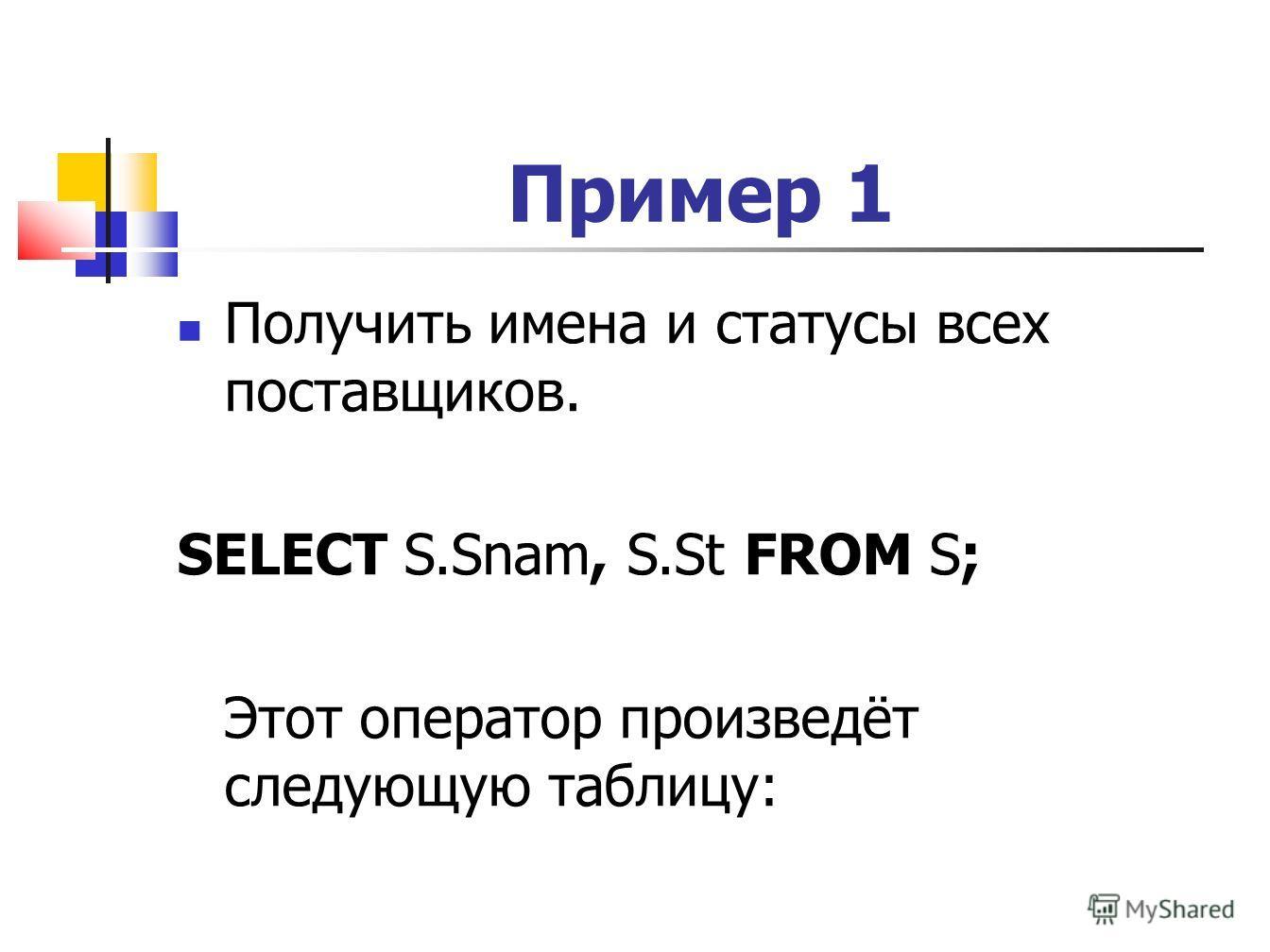 Пример 1 Получить имена и статусы всех поставщиков. SELECT S.Snam, S.St FROM S; Этот оператор произведёт следующую таблицу: