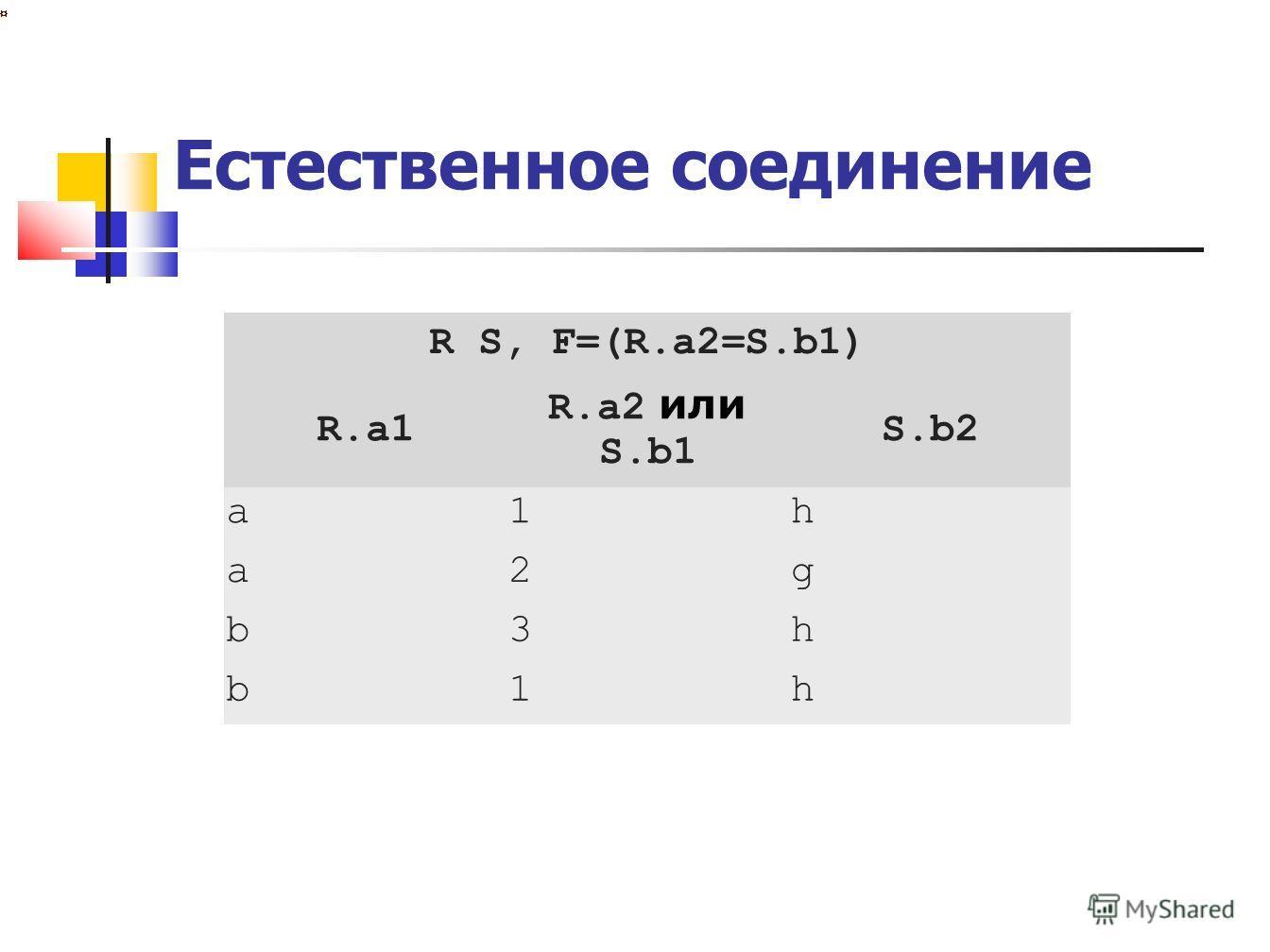Естественное соединение R S, F=(R.a2=S.b1) R.a1 R.a2 или S.b1 S.b2 a1h a2g b3h b1h