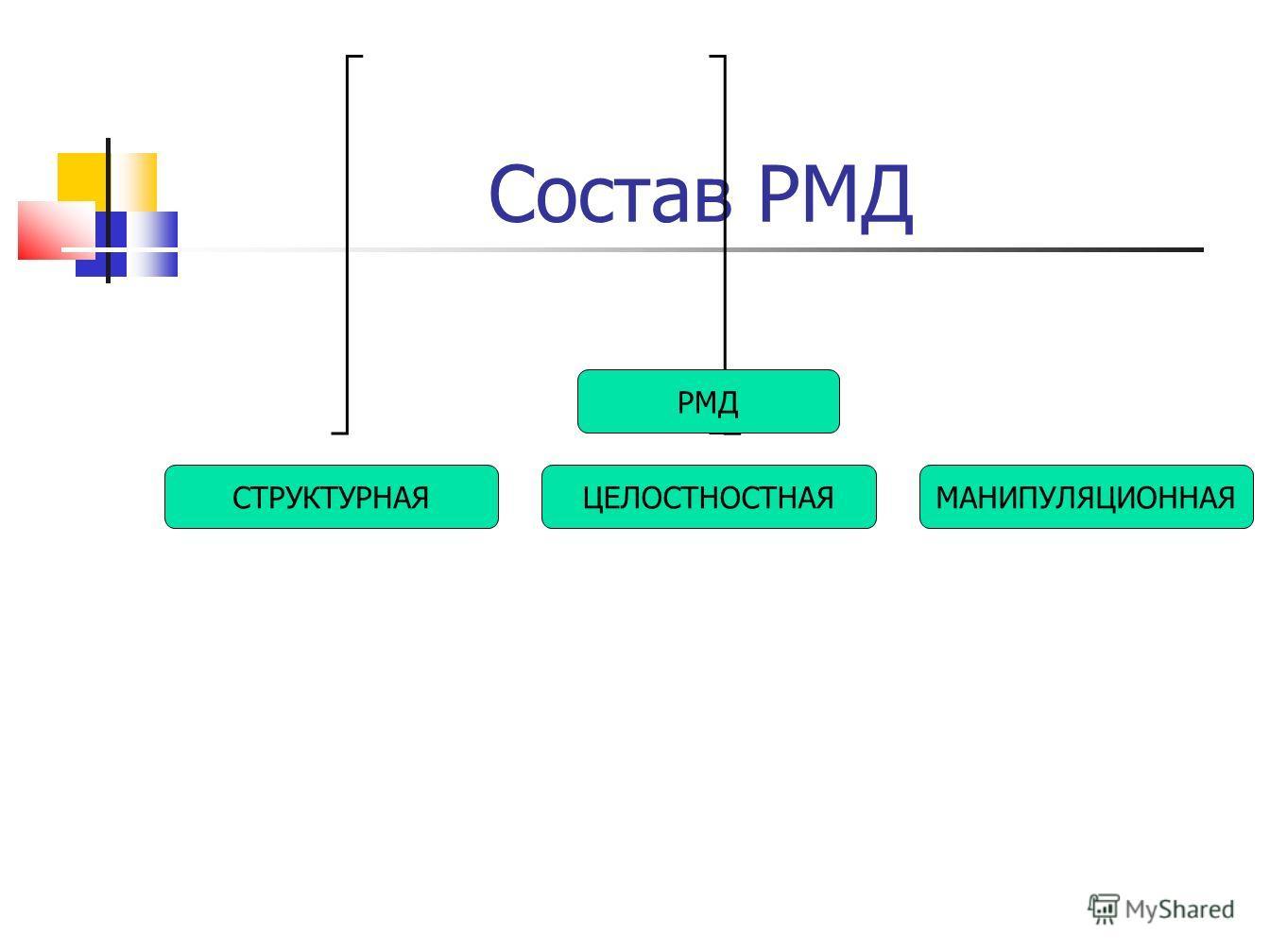 Состав РМД РМД СТРУКТУРНАЯЦЕЛОСТНОСТНАЯМАНИПУЛЯЦИОННАЯ