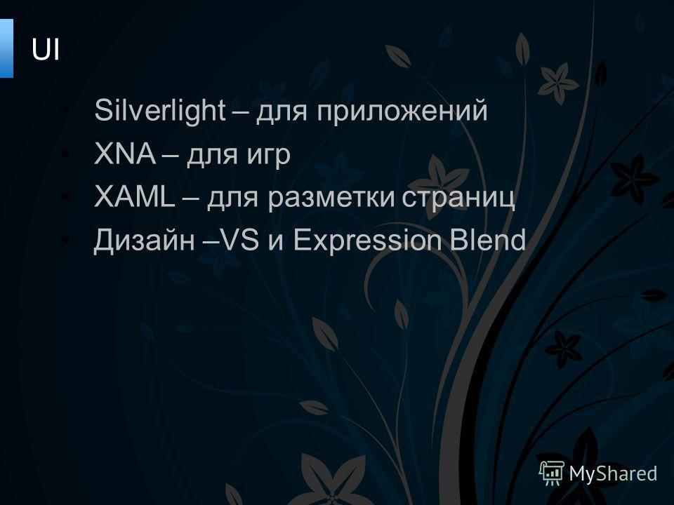 Silverlight – для приложений XNA – для игр XAML – для разметки страниц Дизайн –VS и Expression Blend UI