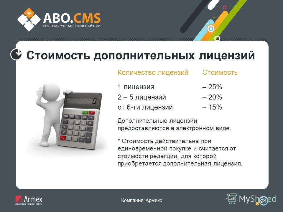 Компания: Армекс 34 Стоимость дополнительных лицензий Количество лицензийСтоимость 1 лицензия – 25% 2 – 5 лицензий– 20% от 6-ти лицензий– 15% Дополнительные лицензии предоставляются в электронном виде. * Стоимость действительна при единовременной пок