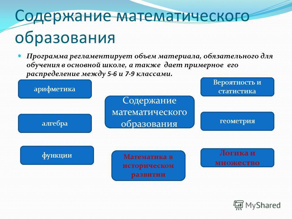 Содержание математического образования Программа регламентирует объем материала, обязательного для обучения в основной школе, а также дает примерное его распределение между 5-6 и 7-9 классами. Содержание математического образования арифметика алгебра