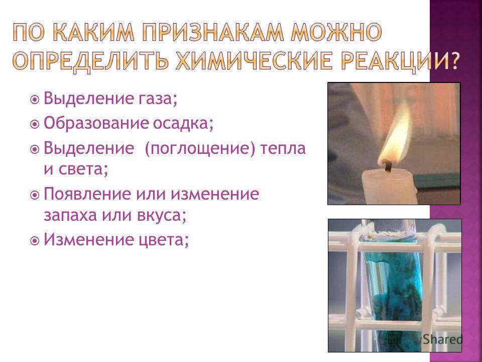 Выделение газа; Образование осадка; Выделение (поглощение) тепла и света; Появление или изменение запаха или вкуса; Изменение цвета;