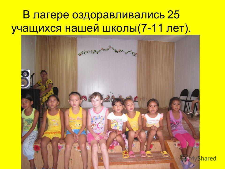 В лагере оздоравливались 25 учащихся нашей школы(7-11 лет).