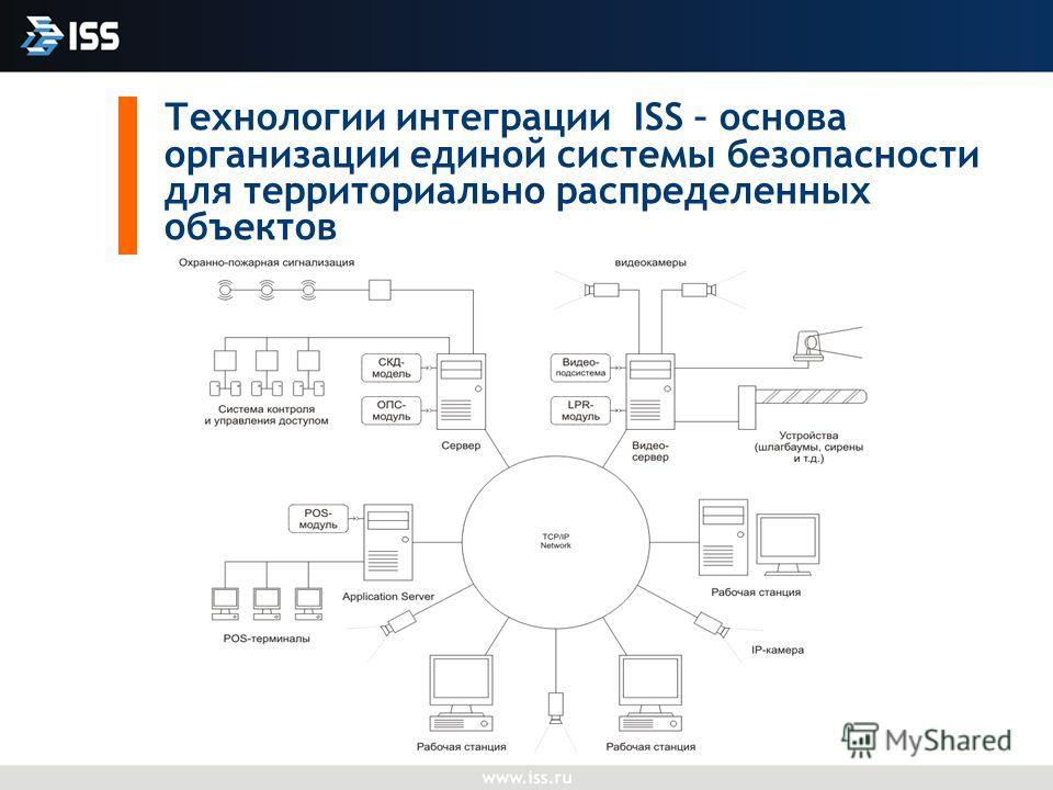 Технологии интеграции ISS – основа организации единой системы безопасности для территориально распределенных объектов