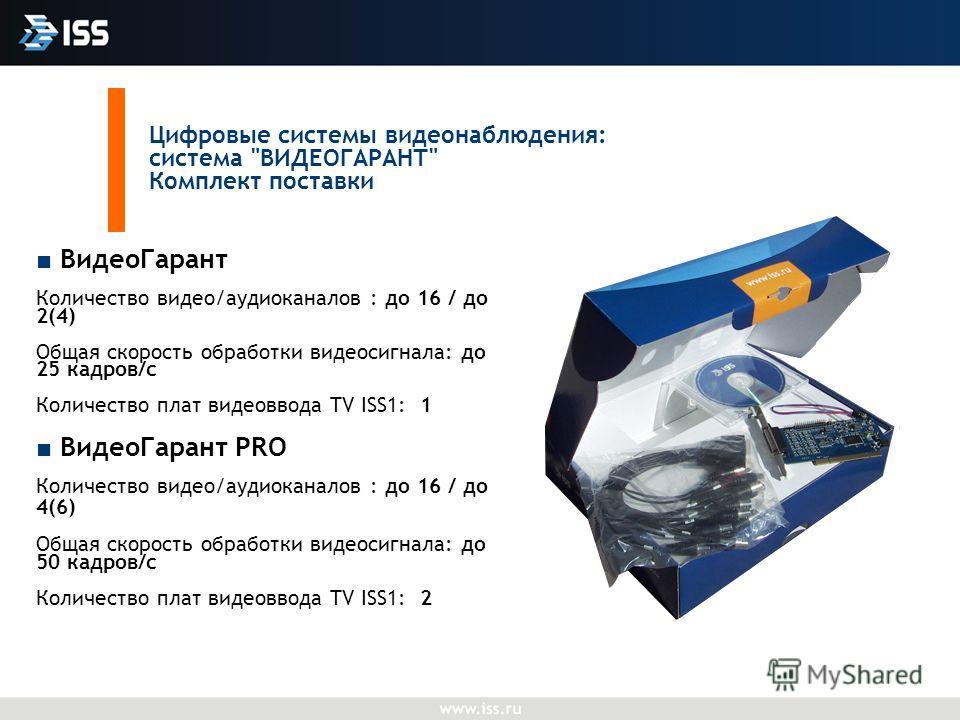 Цифровые системы видеонаблюдения: система