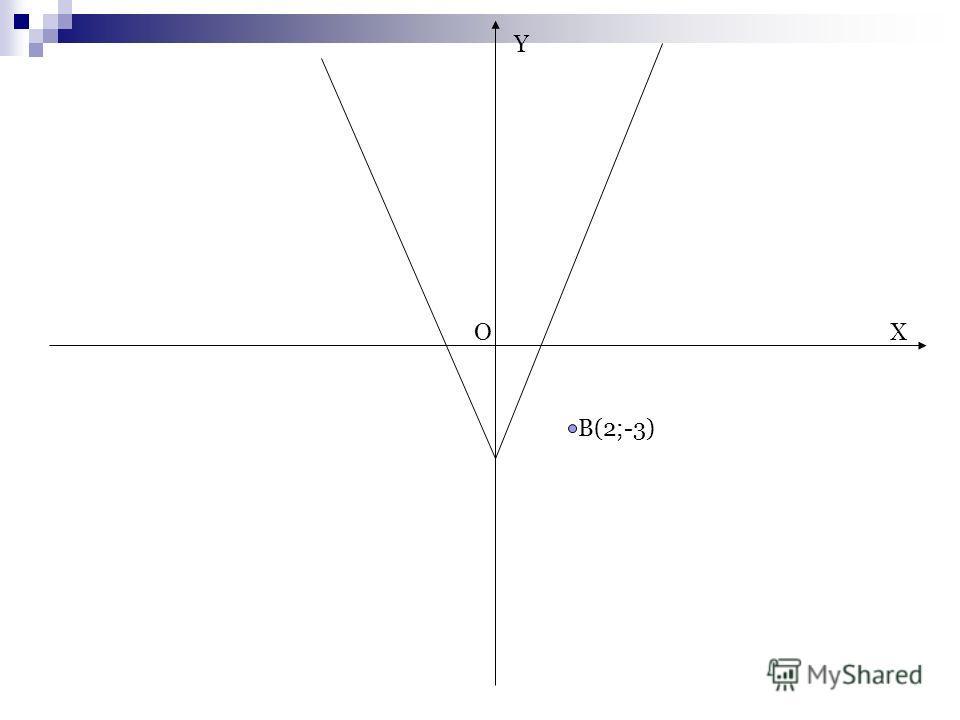В(2;-3) X Y O