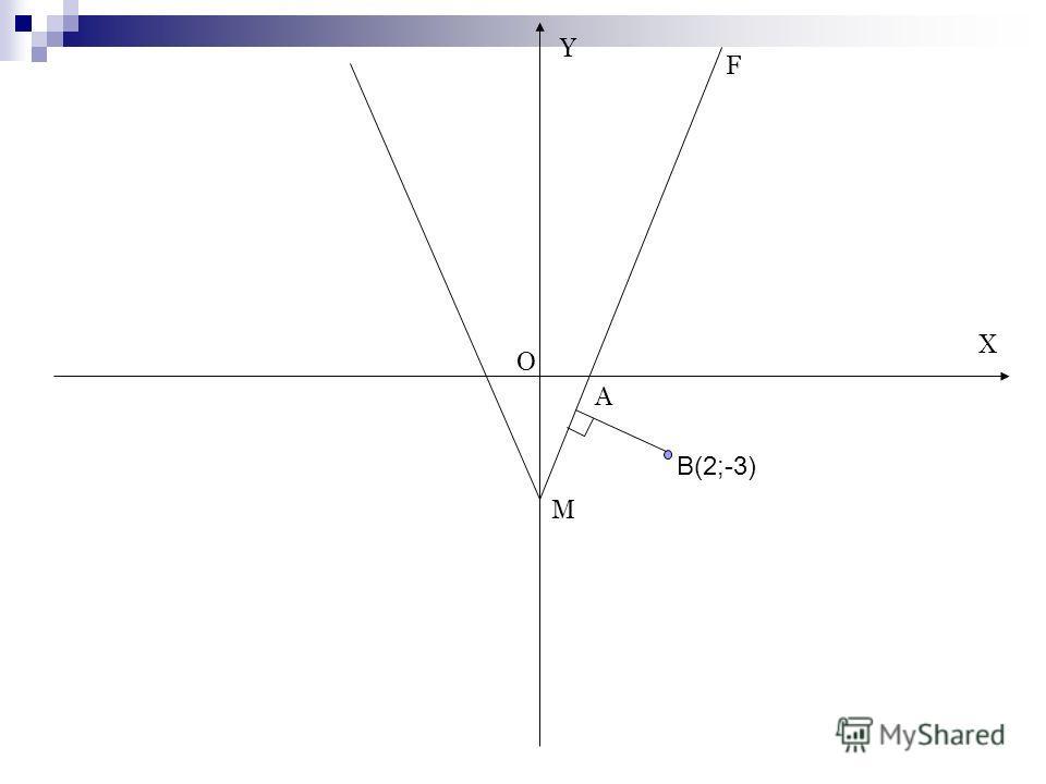 B(2;-3) М А F X Y O
