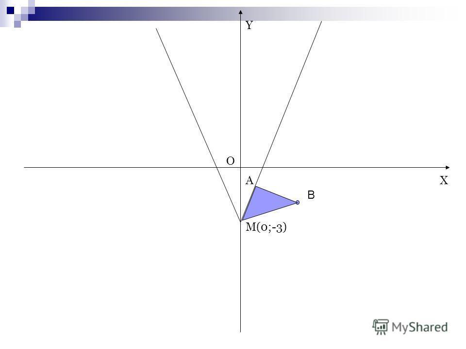 B М(0;-3) АX Y O