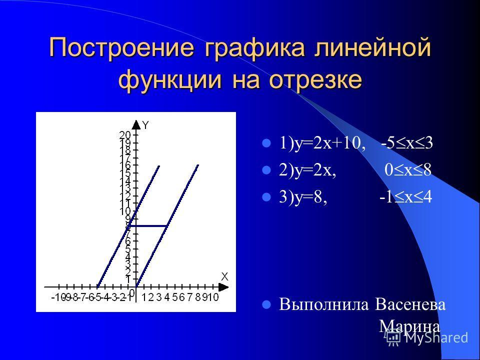 Построение графика линейной функции на отрезке 1)у=2х+10, -5 x 3 2)у=2х, 0 x 8 3)у=8, -1 x 4 Выполнила Васенева Марина