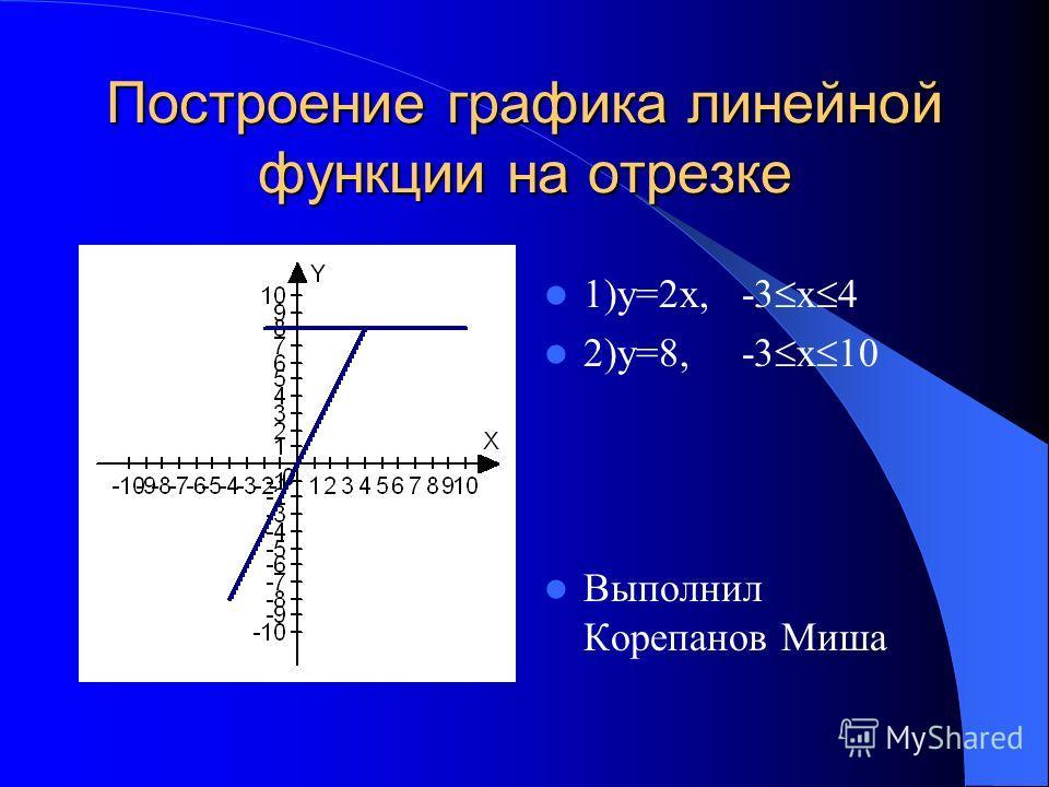Построение графика линейной функции на отрезке 1)у=2х, -3 x 4 2)у=8, -3 x 10 Выполнил Корепанов Миша