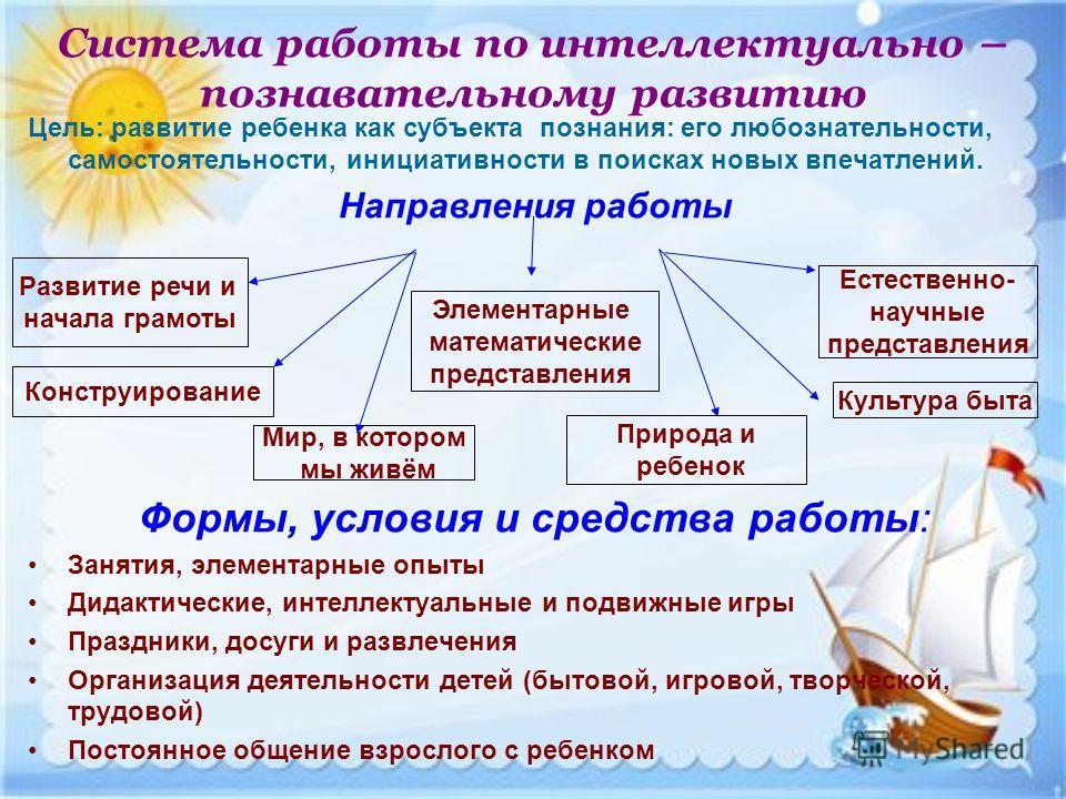 Цель: развитие ребенка как субъекта познания: его любознательности, самостоятельности, инициативности в поисках новых впечатлений. Направления работы Формы, условия и средства работы: Занятия, элементарные опыты Дидактические, интеллектуальные и подв