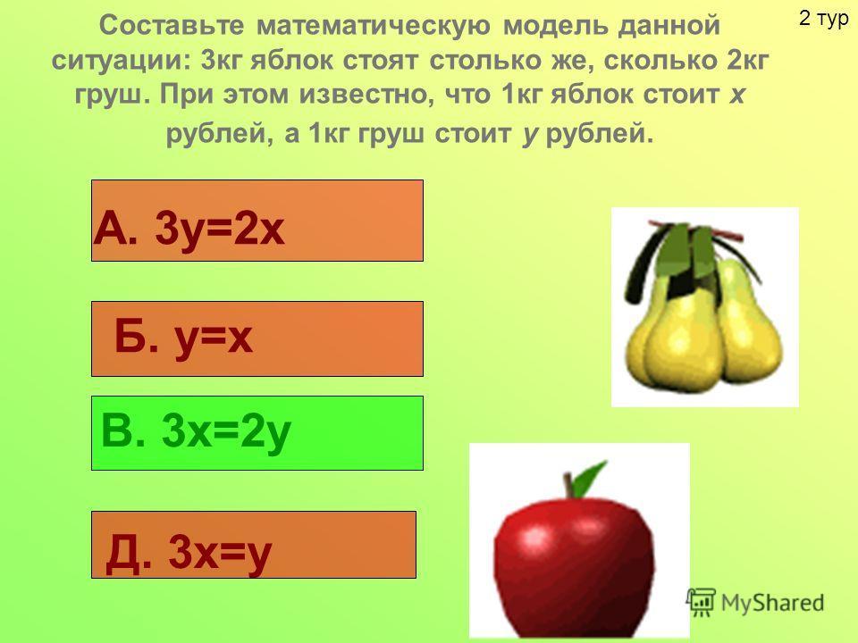 Составьте математическую модель данной ситуации: 3кг яблок стоят столько же, сколько 2кг груш. При этом известно, что 1кг яблок стоит х рублей, а 1кг груш стоит у рублей. А. 3у=2х Б. у=х В. 3х=2у Д. 3х=у 2 тур