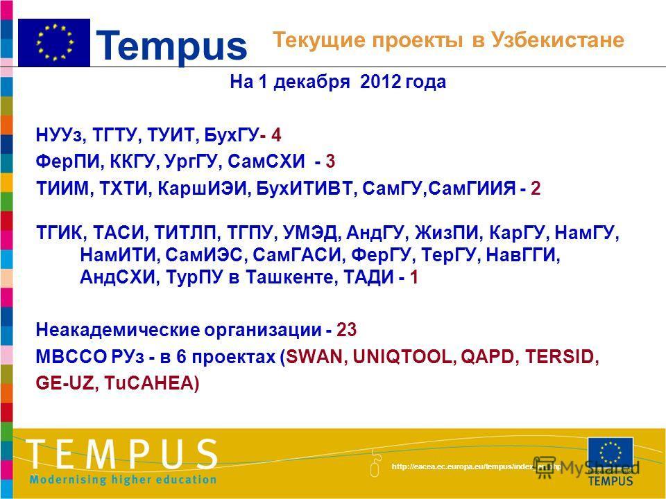 http://eacea.ec.europa.eu/tempus/index_en.php На 1 декабря 2012 года 17 проектов (14 c участием нескольких стран + 3 национальных) 9 CR JPs, 3 HES JPs, 1 GR JP, 4 SMs с участием 32 вузов республики: 12 вузов Ташкента и 20 вузов из 11 регионов республ