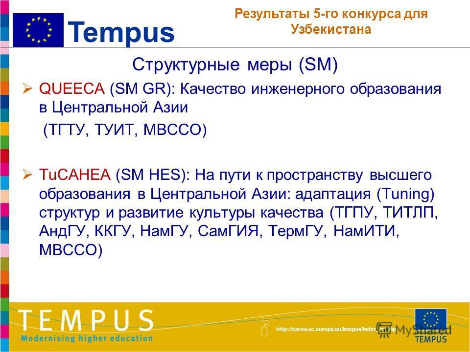 http://eacea.ec.europa.eu/tempus/index_en.php Совместные проекты (CR JP) GE-UZ: Геоинформатика: создание возможностей для устойчивого развития в Узбекистане (НУУз, ТАСИ, ТИИМ, ККГУ, МВССО, Национальный центр геодезии и картографии, Государственное ун