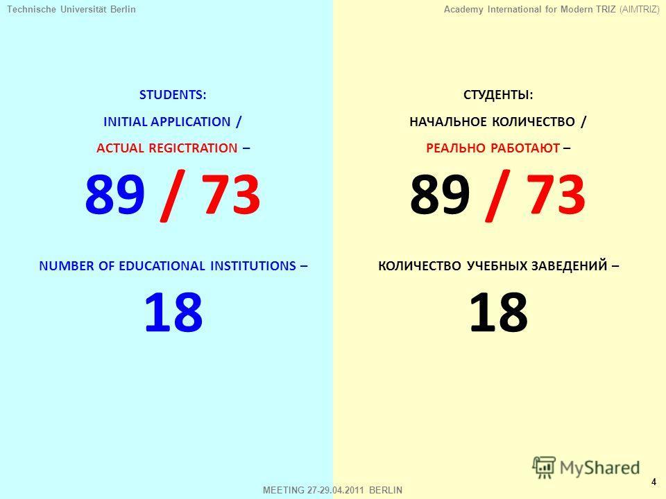 Technische Universität BerlinAcademy International for Modern TRIZ (AIMTRIZ) 4 MEETING 27-29.04.2011 BERLIN STUDENTS: INITIAL APPLICATION / ACTUAL REGICTRATION – 89 / 73 NUMBER OF EDUCATIONAL INSTITUTIONS – 18 СТУДЕНТЫ: НАЧАЛЬНОЕ КОЛИЧЕСТВО / РЕАЛЬНО