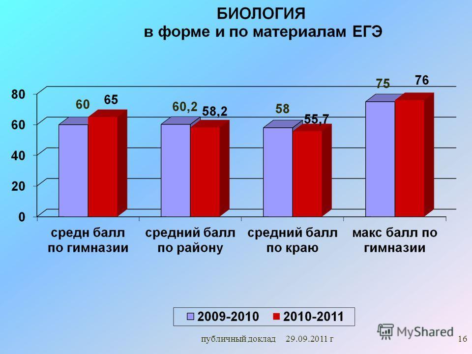 16публичный доклад 29.09.2011 г