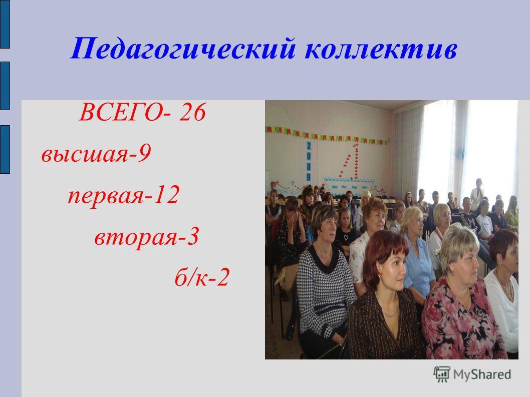 Педагогический коллектив ВСЕГО- 26 высшая-9 первая-12 вторая-3 б/к-2