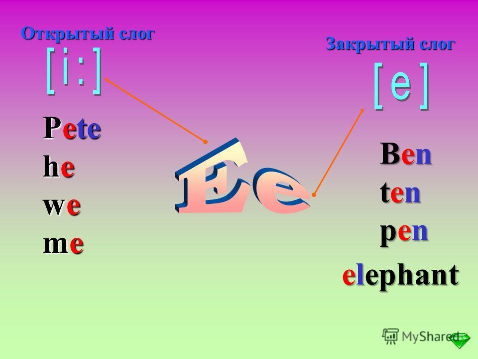 Открытый слог Закрытый слог BenBententenpenpenBenBententenpenpen Pete he we me elephant