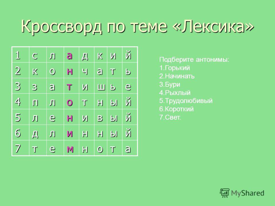 Rhfccajhl на тему русский язык 5 класс