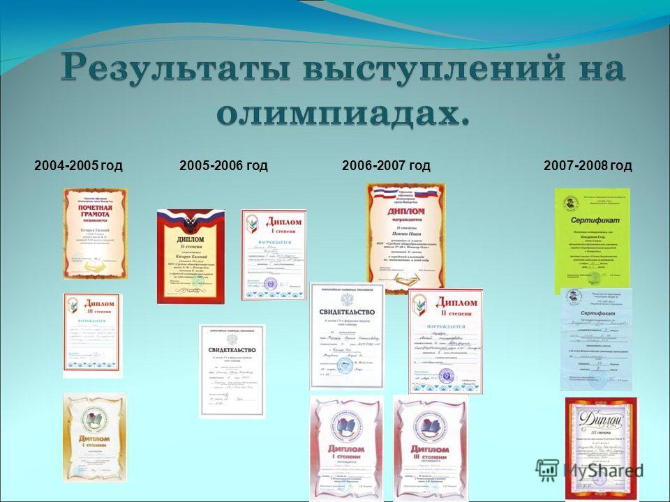 2004-2005 год 2005-2006 год 2006-2007 год 2007-2008 год