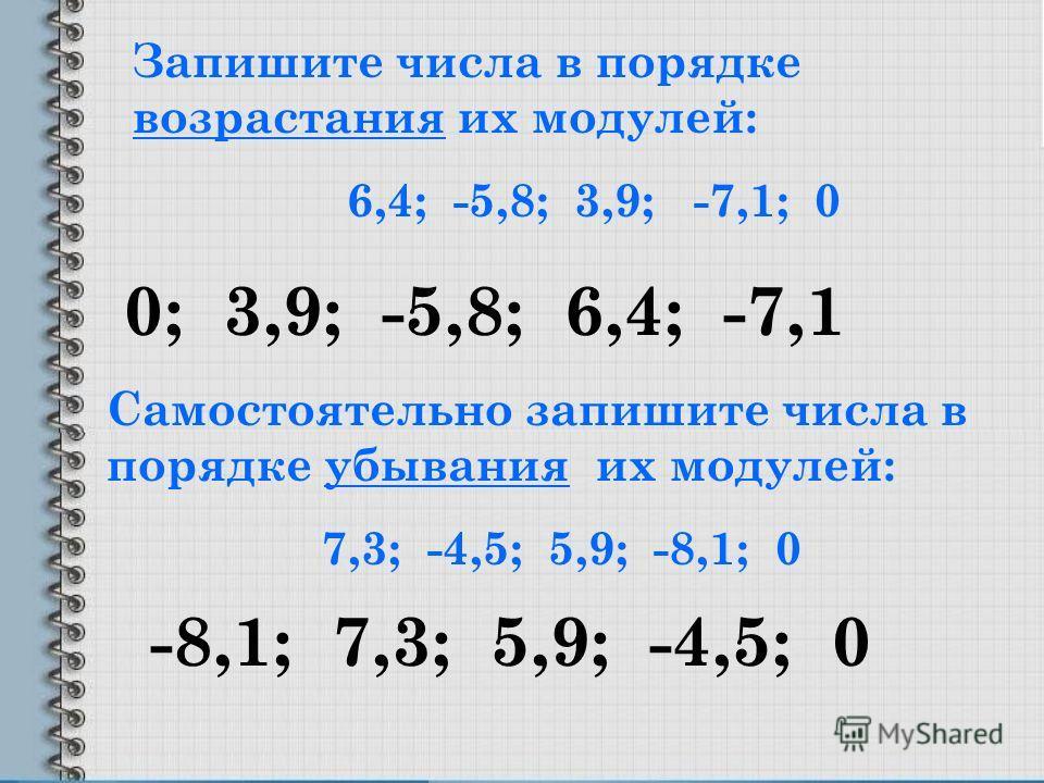 Запишите числа в порядке возрастания их модулей: 6,4; -5,8; 3,9; -7,1; 0 0; 3,9; -5,8; 6,4; -7,1 Самостоятельно запишите числа в порядке убывания их модулей: 7,3; -4,5; 5,9; -8,1; 0 -8,1; 7,3; 5,9; -4,5; 0
