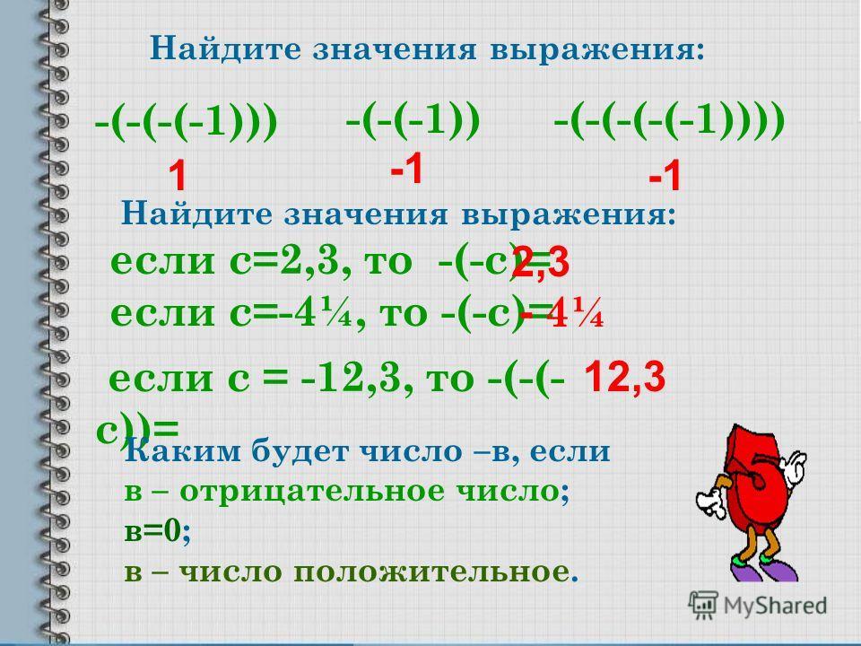 Найдите значения выражения: -(-(-(-1))) -(-(-(-(-1))))-(-(-1)) Найдите значения выражения: если с=2,3, то -(-с)= если c=-4¼, то -(-с)= если с = -12,3, то -(-(- с))= Каким будет число –в, если в – отрицательное число; в=0; в – число положительное. 1 -