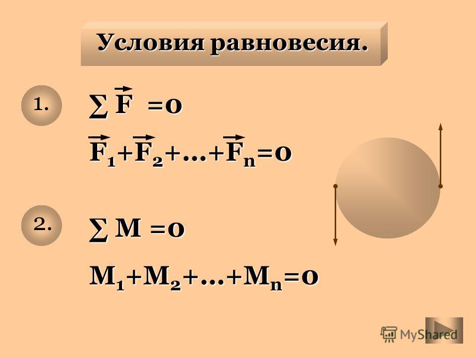 Условия равновесия. 1. 2. M =0 M =0 M 1 +M 2 +...+M n =0 F =0 F 1 +F 2 +...+F n =0