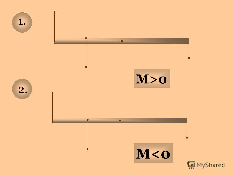 М>0М>0 М