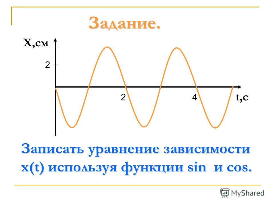 Записать уравнение зависимости x(t) используя функции sin и cos. 2 X,см t,с 24 Задание.