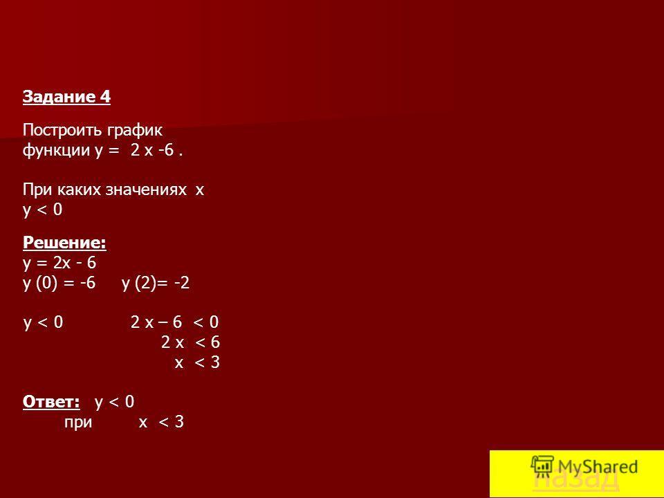 Задание 4 Построить график функции y = 2 x -6. При каких значениях х у < 0 Решение: y = 2x - 6 y (0) = -6 y (2)= -2 y < 0 2 x – 6 < 0 2 x < 6 x < 3 Ответ: y < 0 при x < 3 назад