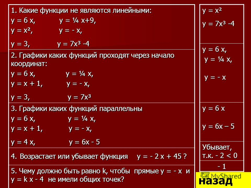 1. Какие функции не являются линейными: y = 6 x, y = ¼ x+9, y = x², y = - x, y = 3, y = 7x³ -4 2. Графики каких функций проходят через начало координат: y = 6 x, y = ¼ x, y = x + 1, y = - x, y = 3, y = 7x³ 3. Графики каких функций параллельны y = 6 x