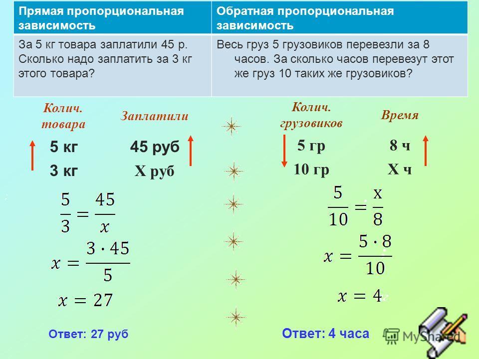 С пропорциями гдз