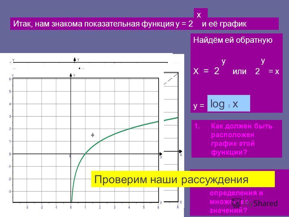 1.Повторим определение и свойства логарифма Откройте файл Логарифм-тренажёр.xls Выполните задание одного варианта по указанию учителя 2. Вспомним свойства не так давно изученной показательной функции 3. Перейдём к изучению нового материала