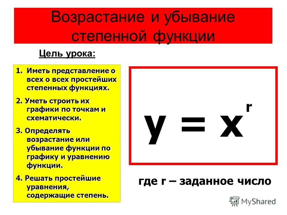 Цель урока: 1.Иметь представление о всех о всех простейших степенных функциях. 2. Уметь строить их графики по точкам и схематически. 3. Определять возрастание или убывание функции по графику и уравнению функции. 4. Решать простейшие уравнения, содерж