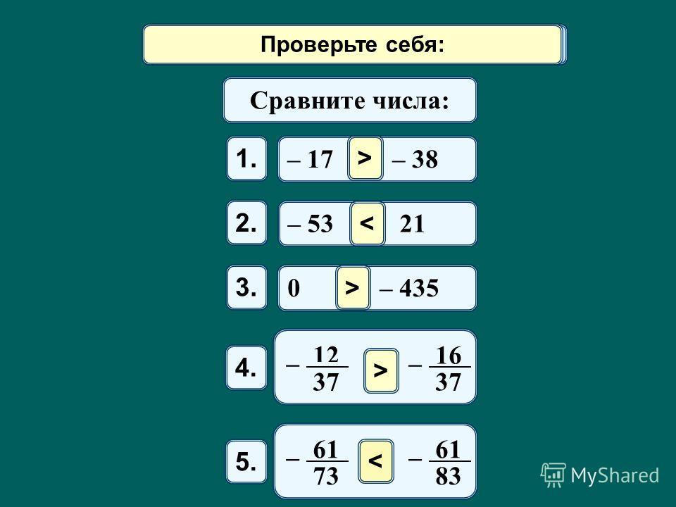 Математический диктант Сравните числа: – 17 – 38 1. – 53 21 2. 0 – 435 3. > < > Проверьте себя: 4. 12 37 – 16 37 – 5. 61 73 – 61 83 – >