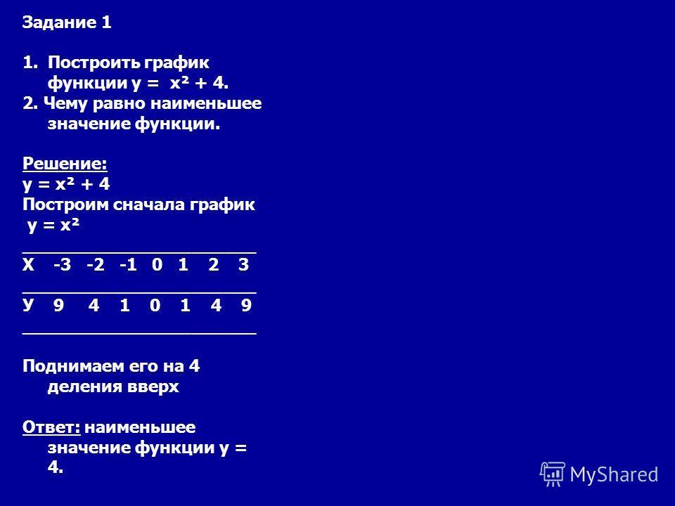 Задание 1 1.Построить график функции y = x² + 4. 2. Чему равно наименьшее значение функции. Решение: y = x² + 4 Построим сначала график y = x² ______________________ Х -3 -2 -1 0 1 2 3 ______________________ У 9 4 1 0 1 4 9 ______________________ Под