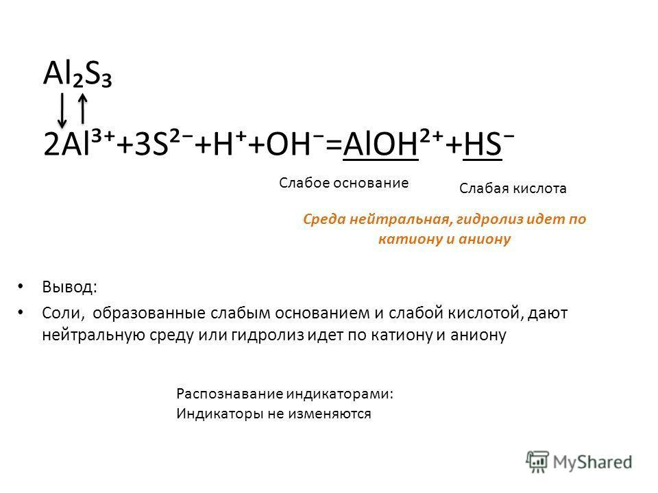AlS 2Al³+3S²+H+OH=AlOH²+HS Слабое основание Слабая кислота Среда нейтральная, гидролиз идет по катиону и аниону Вывод: Соли, образованные слабым основанием и слабой кислотой, дают нейтральную среду или гидролиз идет по катиону и аниону Распознавание
