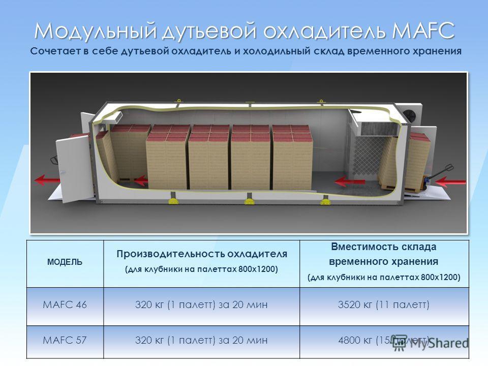 Модульный дутьевой охладитель MAFC Сочетает в себе дутьевой охладитель и холодильный склад временного хранения МОДЕЛЬ Производительность охладителя (для клубники на палеттах 800х1200) Вместимость склада временного хранения (для клубники на палеттах 8