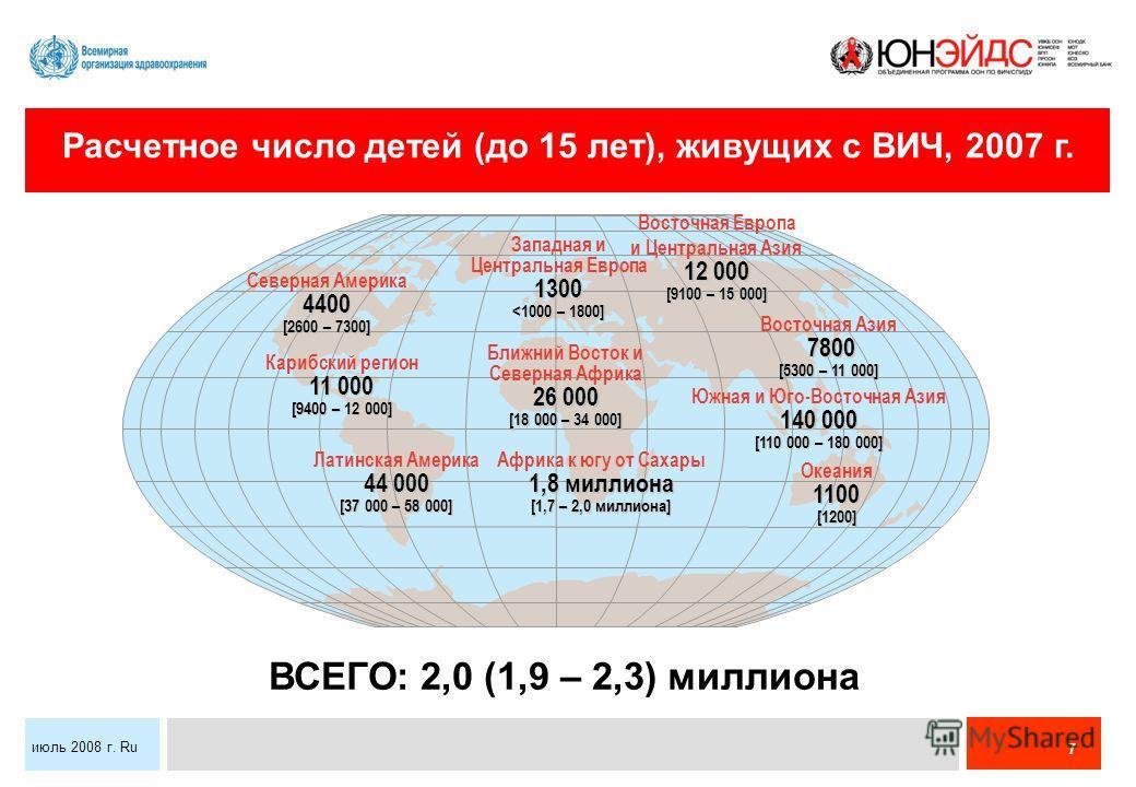 7 июль 2008 г. Ru Расчетное число детей (до 15 лет), живущих с ВИЧ, 2007 г. ВСЕГО: 2,0 (1,9 – 2,3) миллиона Западная и Центральная Европа1300