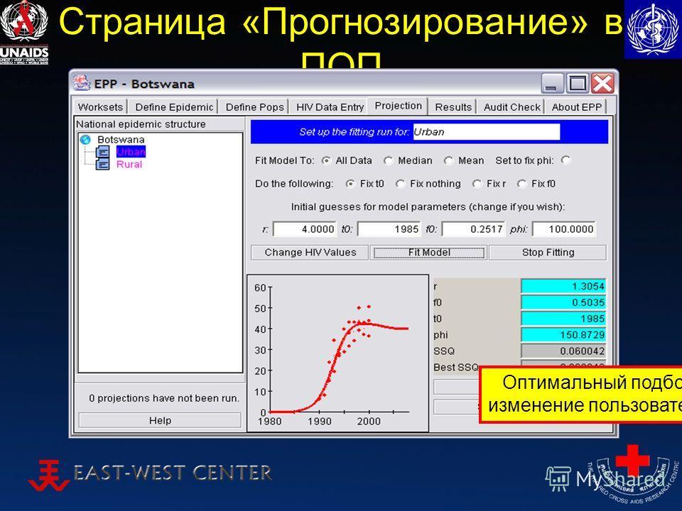 Страница «Прогнозирование» в ПОП Оптимальный подбор и изменение пользователем
