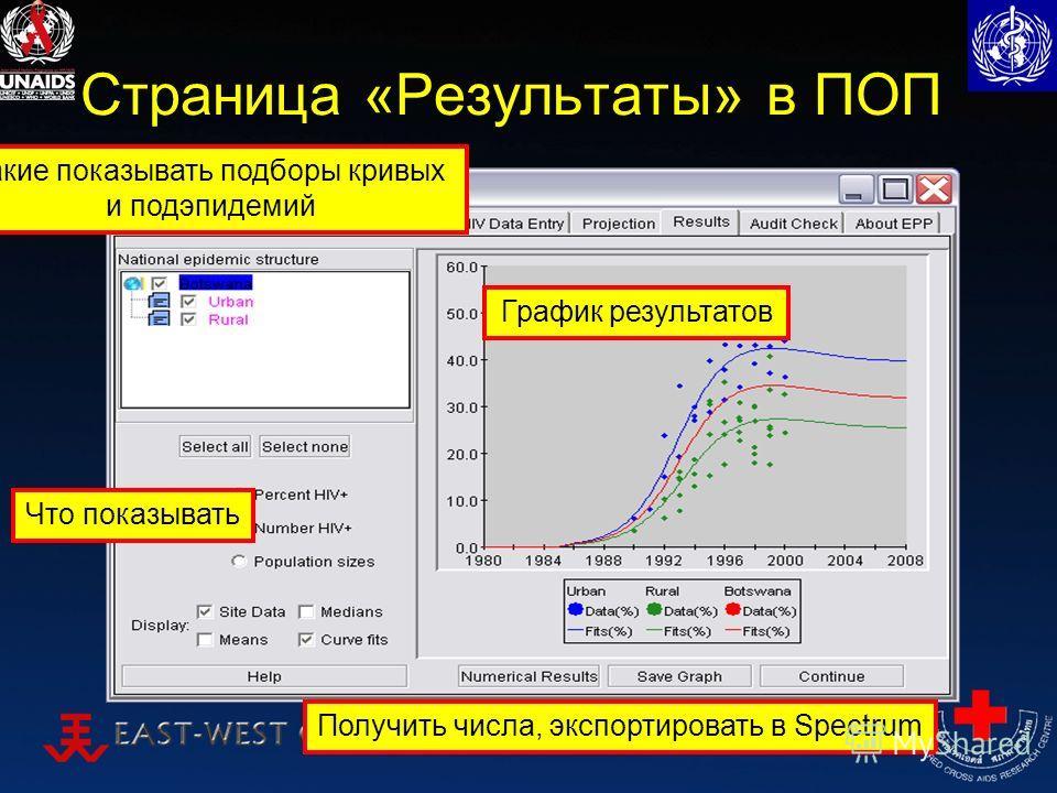 Страница «Результаты» в ПОП Какие показывать подборы кривых и подэпидемий Получить числа, экспортировать в Spectrum График результатов Что показывать