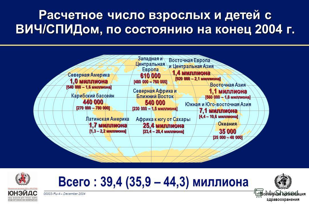 00003-Ru-4 – December 2004 Всемирная организация здравоохранения Всего : 39,4 (35,9 – 44,3) миллиона Западная и Центральная Европа 610 000 [480 000 – 760 000] Северная Африка и Ближний Восток 540 000 [230 000 – 1,5 миллиона] Африка к югу от Сахары 25