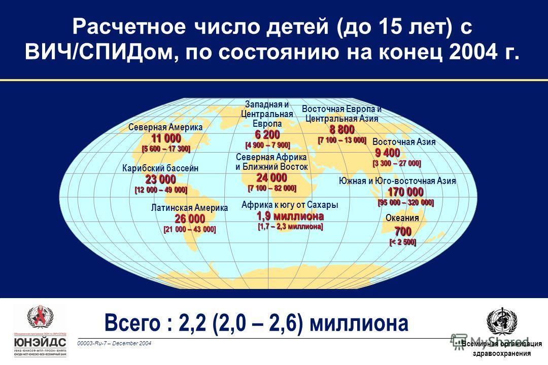 00003-Ru-7 – December 2004 Всемирная организация здравоохранения Западная и Центральная Европа 6 200 [4 900 – 7 900] Северная Африка и Ближний Восток 24 000 [7 100 – 82 000] Африка к югу от Сахары 1,9 миллиона [1,7 – 2,3 миллиона] Восточная Европа и